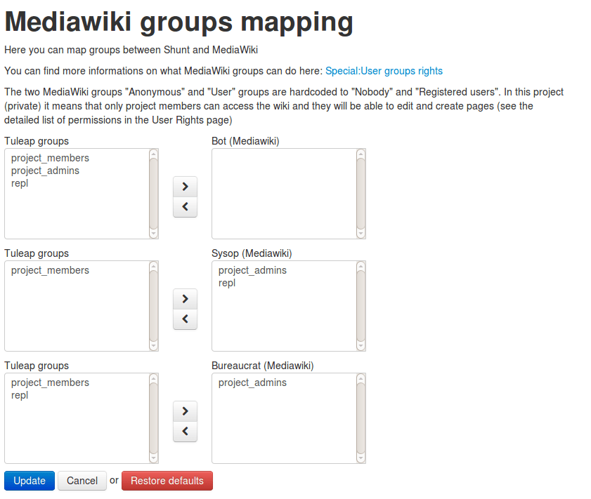 Mediawiki groups mapping administration